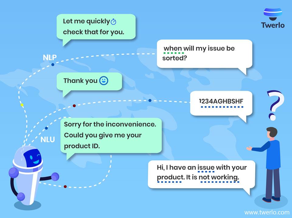 customer wants conversations